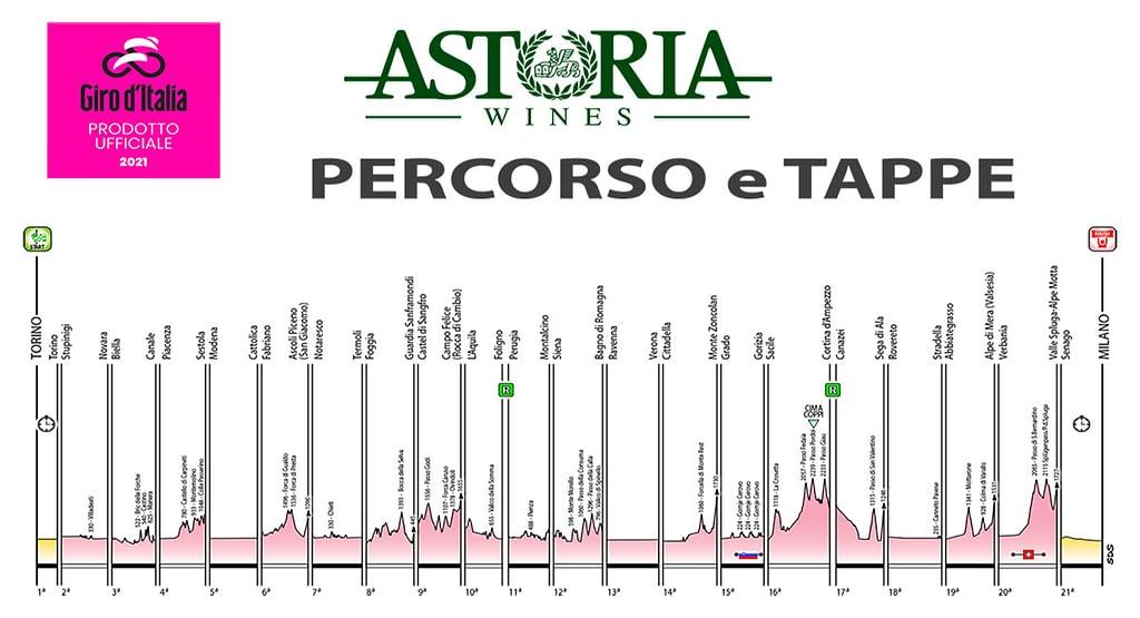 Astoria Vino Ufficiale De Giro! Acquistalo su www.italianfoodshop.it